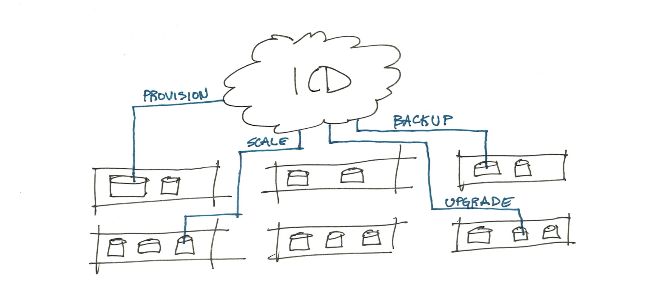icd-base-problem